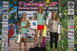 sup dm koeln 2015 flatwater 01 250x167 - Deutsche SUP Meisterschaft Flatwater des DWV - Ergebnisse